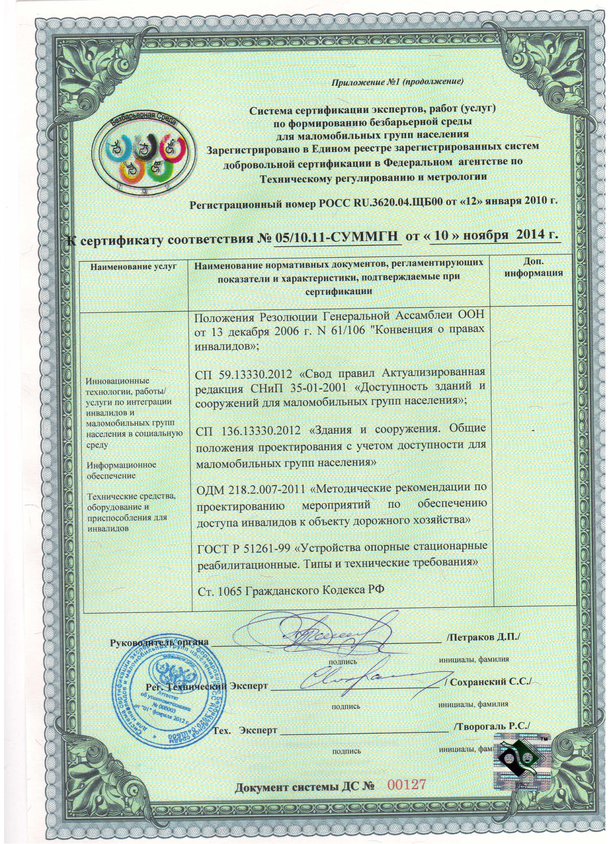 Приложение к сертификату соответствия (продолжение)